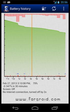 دانلود Two Battery Pro – Battery Saver 3.57 – اپلیکیشن کاهش مصرف باتری اندروید