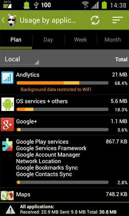 3G Watchdog Pro Android
