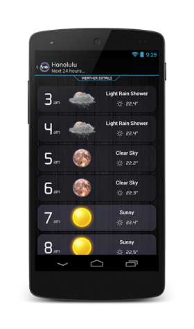 AIO Widgets Android