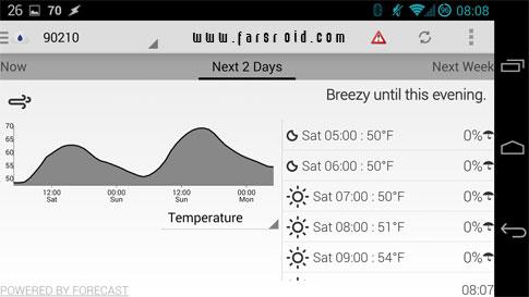 دانلود Arcus Weather 6.0.0.6 – برنامه هواشناسی اندروید!