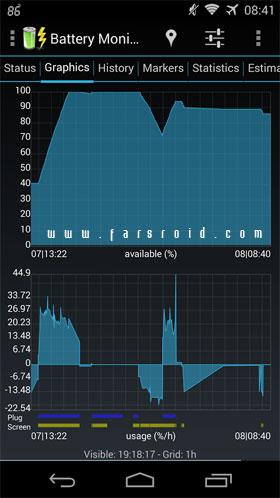 Battery Monitor Widget Pro Android - مدیریت باطری اندروید