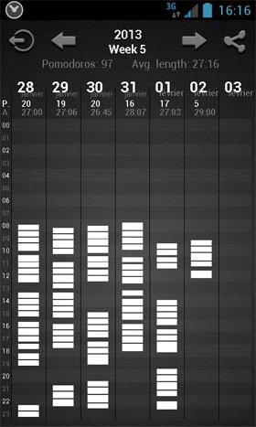 دانلود Clockwork Tomato Full 3.7.0 – اپلیکیشن مدیریت زمان حرفه ای اندروید