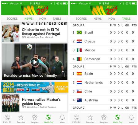 دانلود ESPN FC Soccer & World Cup - اپلیکیشن فوتبال و جام جهانی اندروید