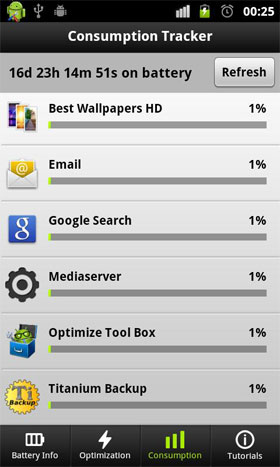 Easy Battery Saver Android برنامه اندروید