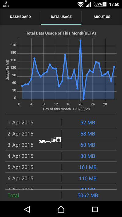 Internet speed meter Android