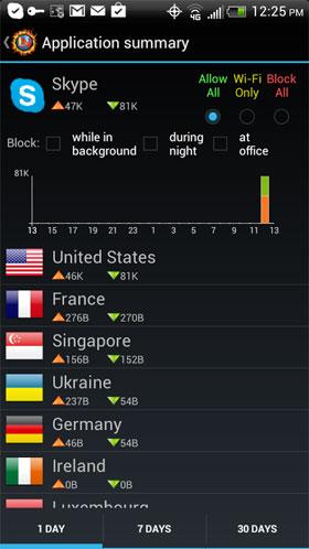 دانلود LostNet Firewall Pro 1.7.2 – اپلیکیشن فایروال قدرتمند اندروید