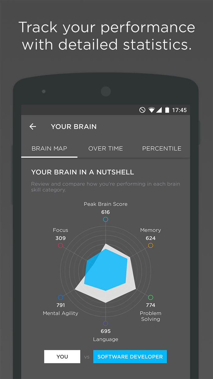 Peak - Brain Training Android