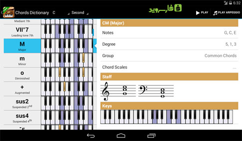 Piano Companion:Chords Android