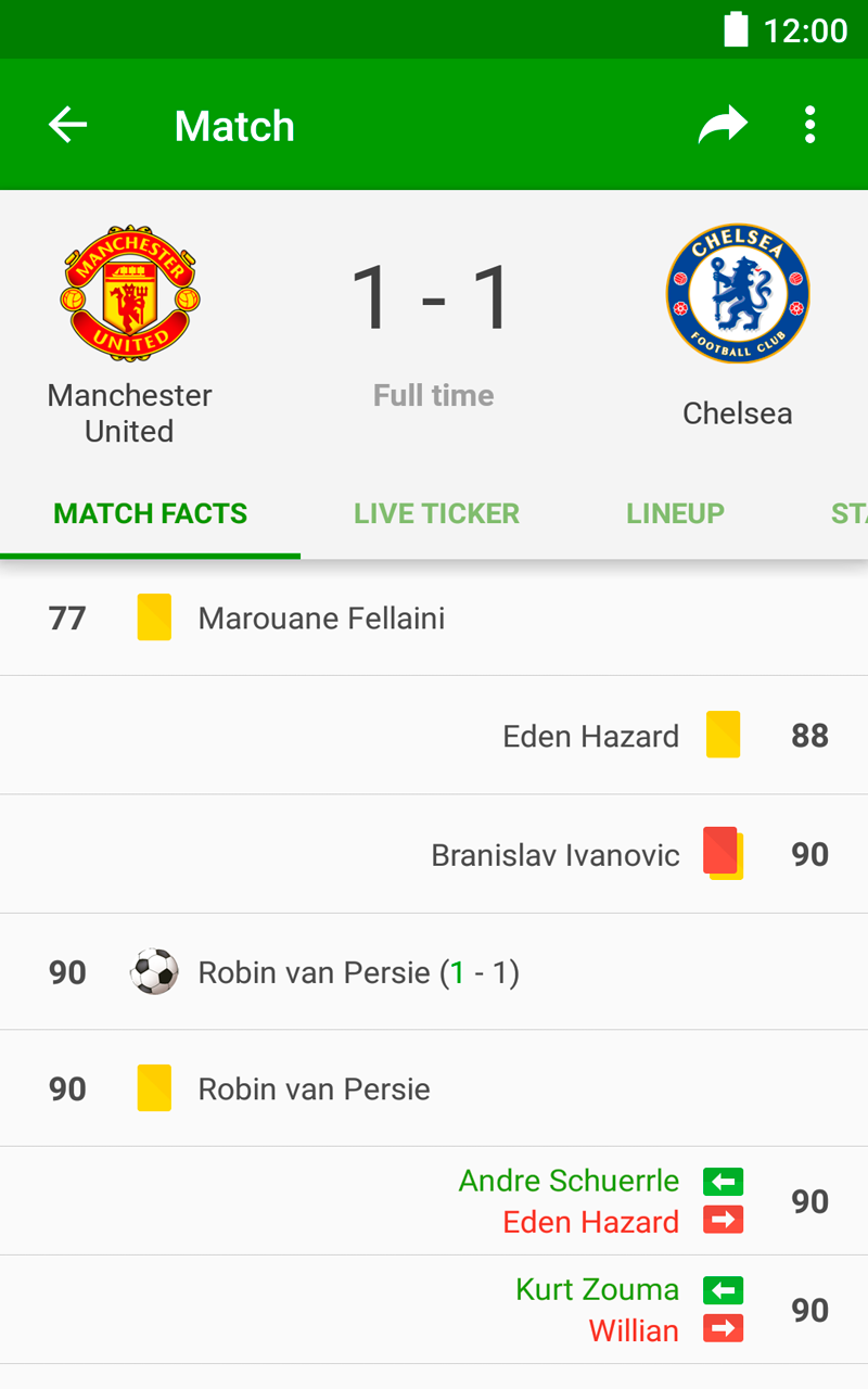 Soccer Scores Pro – FotMob Android برنامه اندروید