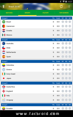 SofaScore World Cup 2014 LIVE Android - برنامه اندروید