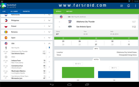 Download SofaScore World Cup 2014 LIVE Android Apk - Google Play