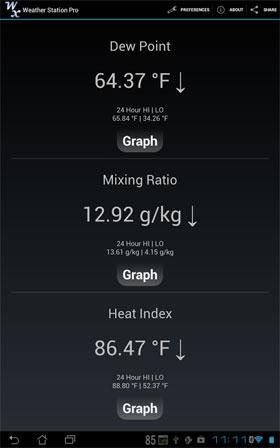 Weather Station Pro - هواشناسی اندروید