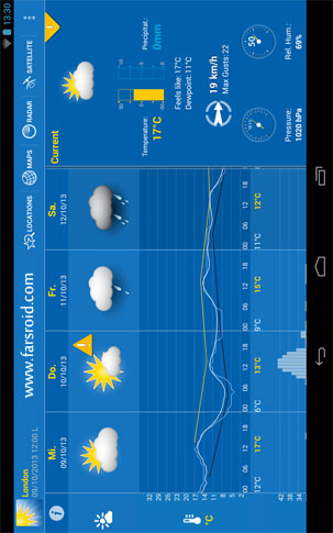 WeatherPro HD for Tablet Android برنامه اندروید